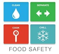 Food Safety Supplies