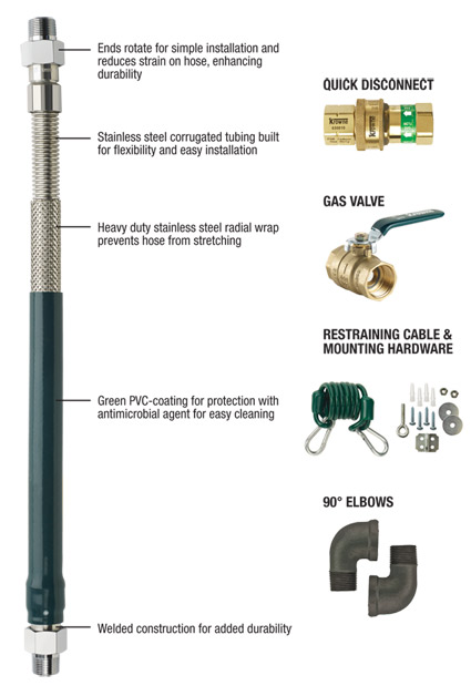 Krowne M7572K Gas Hose Kit Diagram